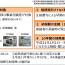 コンサルダイアリー第4号 平成31年度税制改正大綱が発表