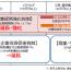 コンサルダイアリー第5号 平成31年度税制改正大綱が発表されました②
